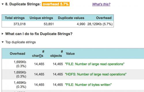 fig07-dup-strings